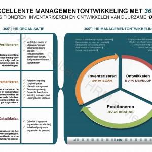 Excellente managementontwikkeling met 365D HR